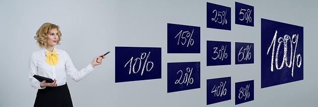 počítání v procentech
