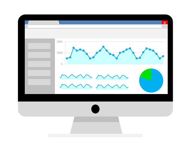 monitor, grafy